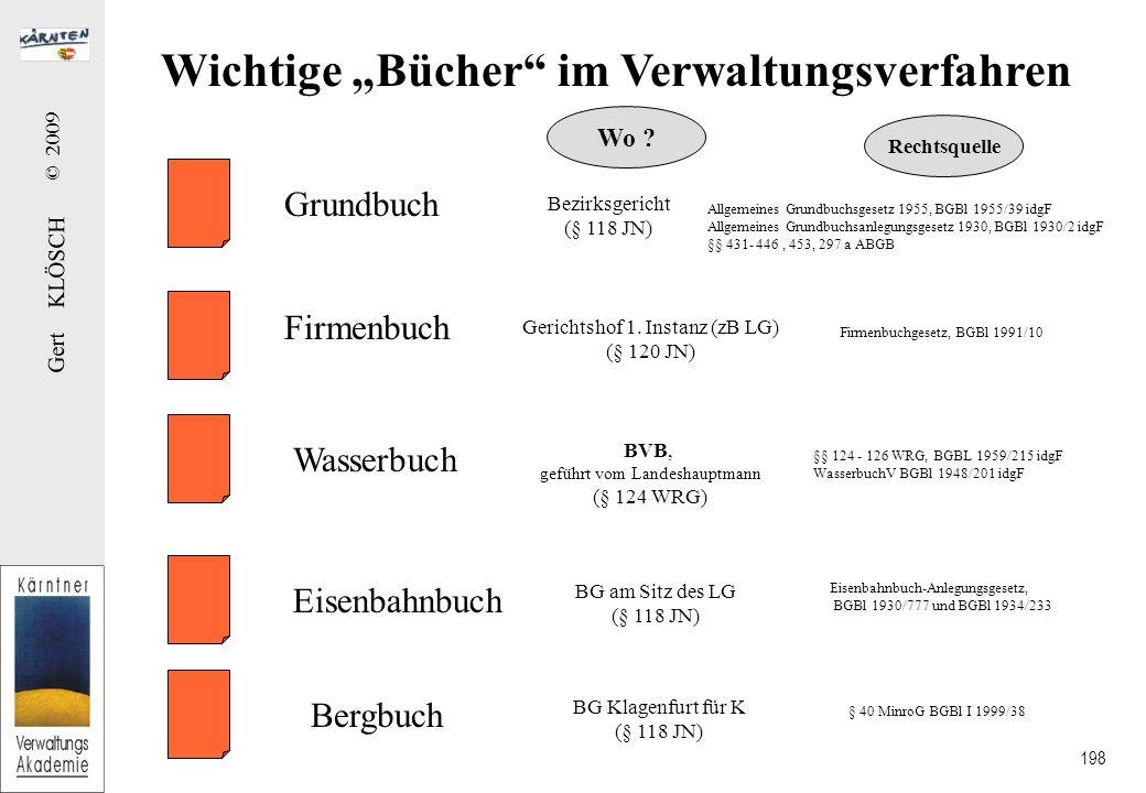 """Gert KLÖSCH © 2009 198 Wichtige """"Bücher im Verwaltungsverfahren Grundbuch Firmenbuch Wasserbuch Eisenbahnbuch Wo ."""