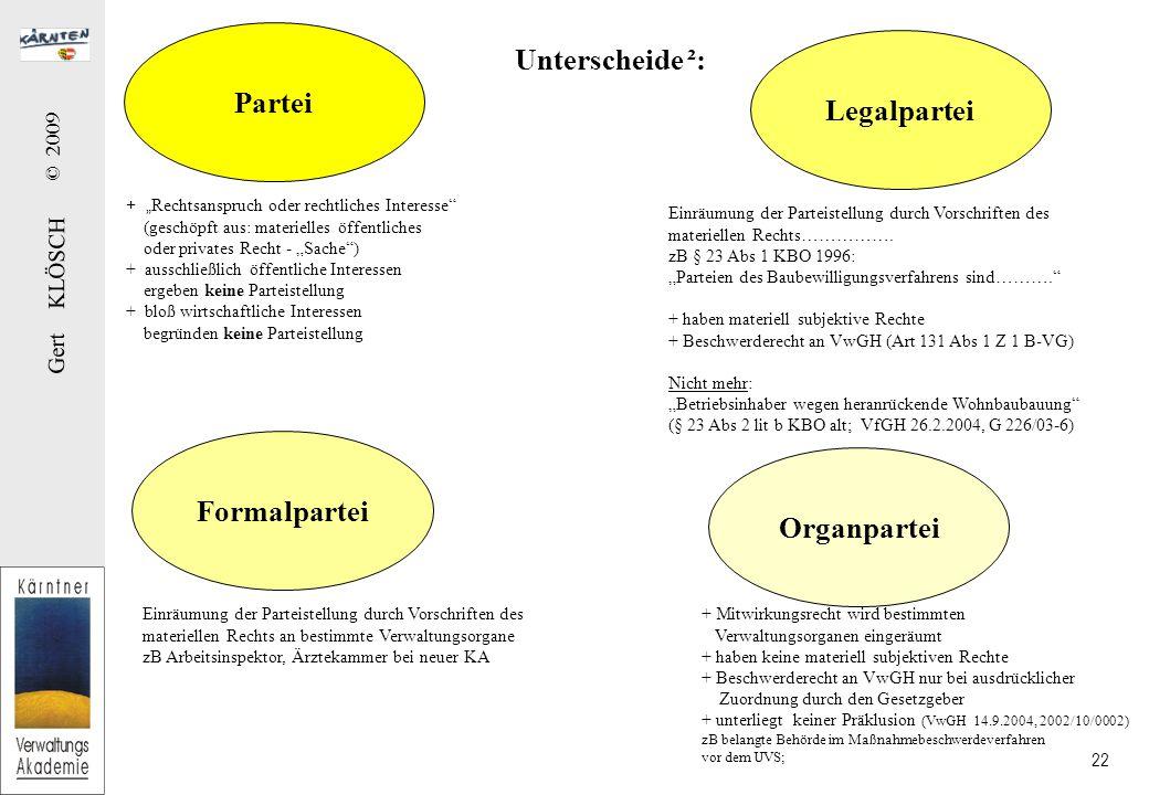 Gert KLÖSCH © 2009 22 Partei Legalpartei Formalpartei Unterscheide ²: Einräumung der Parteistellung durch Vorschriften des materiellen Rechts…………….