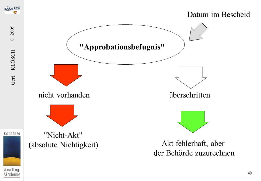 Gert KLÖSCH © 2009 49 Approbationsbefugnis nicht vorhanden Nicht-Akt (absolute Nichtigkeit) überschritten Akt fehlerhaft, aber der Behörde zuzurechnen Datum im Bescheid