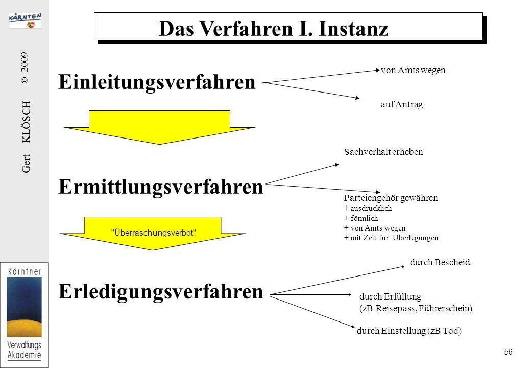 Gert KLÖSCH © 2009 56 Das Verfahren I.