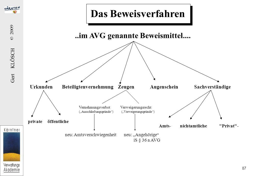 Gert KLÖSCH © 2009 87 Das Beweisverfahren..im AVG genannte Beweismittel....