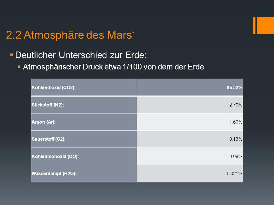 2.2 Atmosphäre des Mars'  Deutlicher Unterschied zur Erde:  Atmosphärischer Druck etwa 1/100 von dem der Erde Kohlendioxid (CO2):95.32% Stickstoff (