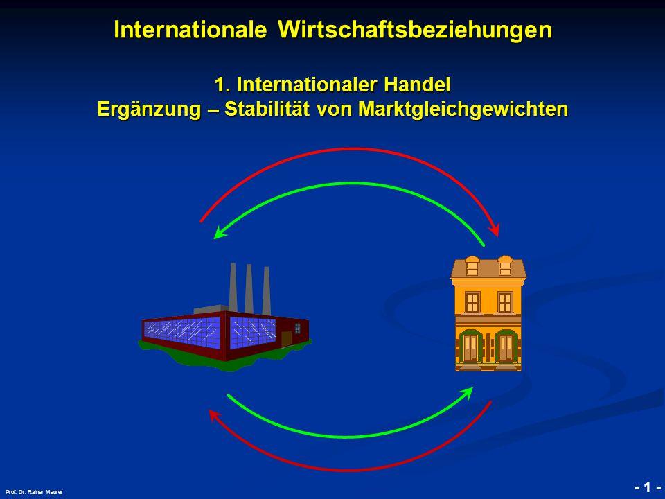 © RAINER MAURER, Pforzheim - 1 - Prof. Dr. Rainer Maurer Internationale Wirtschaftsbeziehungen 1. Internationaler Handel Ergänzung – Stabilität von Ma
