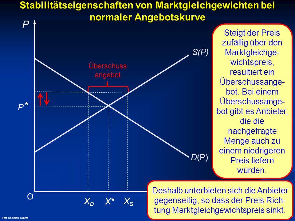 © RAINER MAURER, Pforzheim - 3 - Prof. Dr. Rainer Maurer Stabilitätseigenschaften von Marktgleichgewichten bei normaler Angebotskurve O P X S(P) D(P)