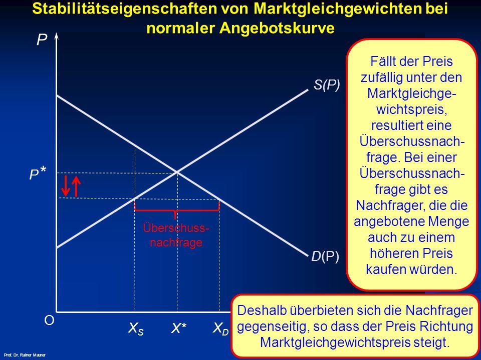 © RAINER MAURER, Pforzheim - 4 - Prof. Dr. Rainer Maurer Stabilitätseigenschaften von Marktgleichgewichten bei normaler Angebotskurve O P X S(P) D(P)
