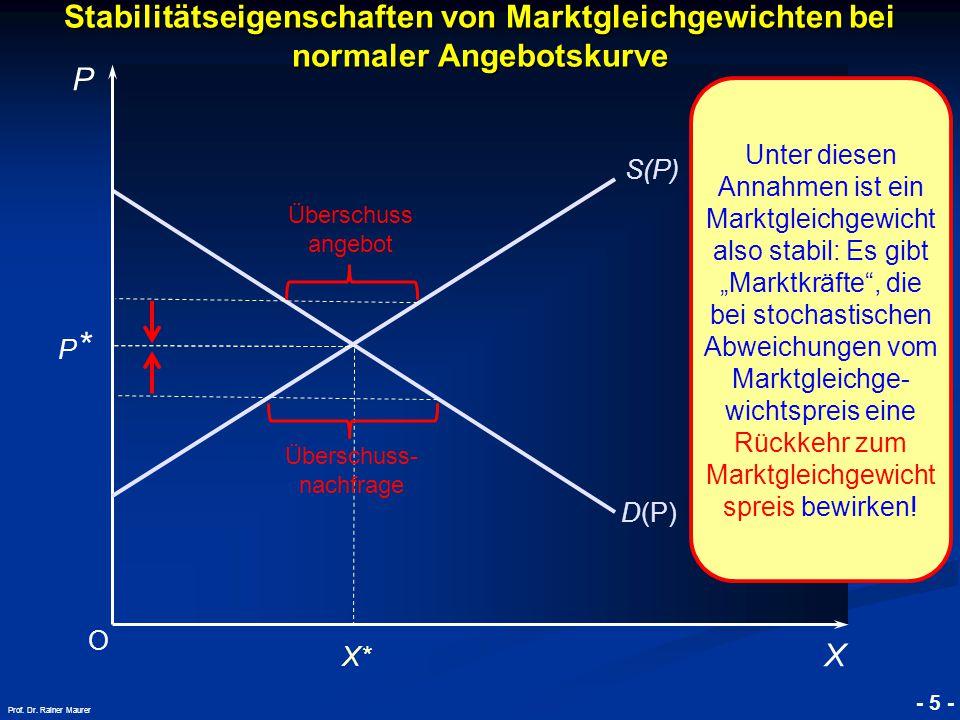 © RAINER MAURER, Pforzheim - 5 - Prof. Dr. Rainer Maurer Stabilitätseigenschaften von Marktgleichgewichten bei normaler Angebotskurve O P X S(P) D(P)