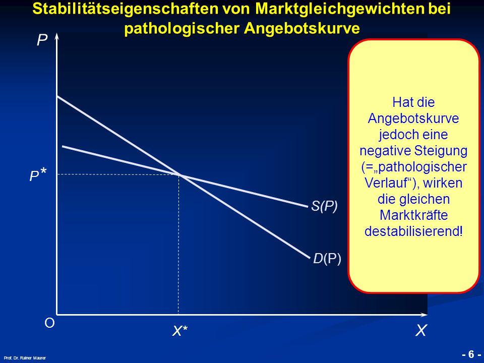 © RAINER MAURER, Pforzheim - 6 - Prof. Dr. Rainer Maurer Stabilitätseigenschaften von Marktgleichgewichten bei pathologischer Angebotskurve O P X D(P)