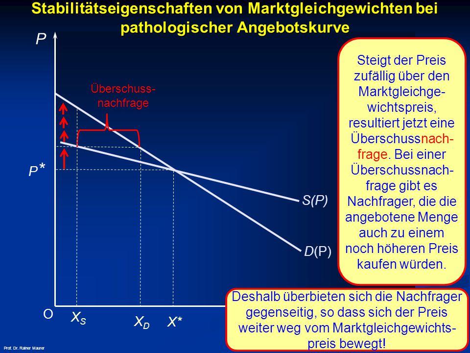 © RAINER MAURER, Pforzheim - 7 - Prof. Dr. Rainer Maurer Stabilitätseigenschaften von Marktgleichgewichten bei pathologischer Angebotskurve O P X D(P)