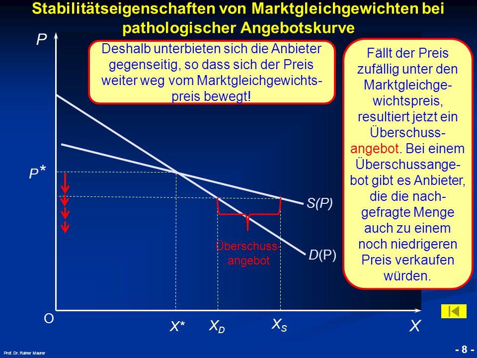 © RAINER MAURER, Pforzheim - 8 - Prof. Dr. Rainer Maurer Stabilitätseigenschaften von Marktgleichgewichten bei pathologischer Angebotskurve O P X D(P)
