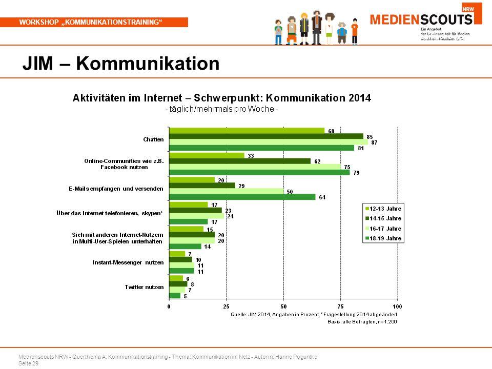 "Medienscouts NRW - Querthema A: Kommunikationstraining - Thema: Kommunikation im Netz - Autorin: Hanne Poguntke Seite 29 WORKSHOP ""KOMMUNIKATIONSTRAINING Branchenspezifische Aspekte JIM – Kommunikation"