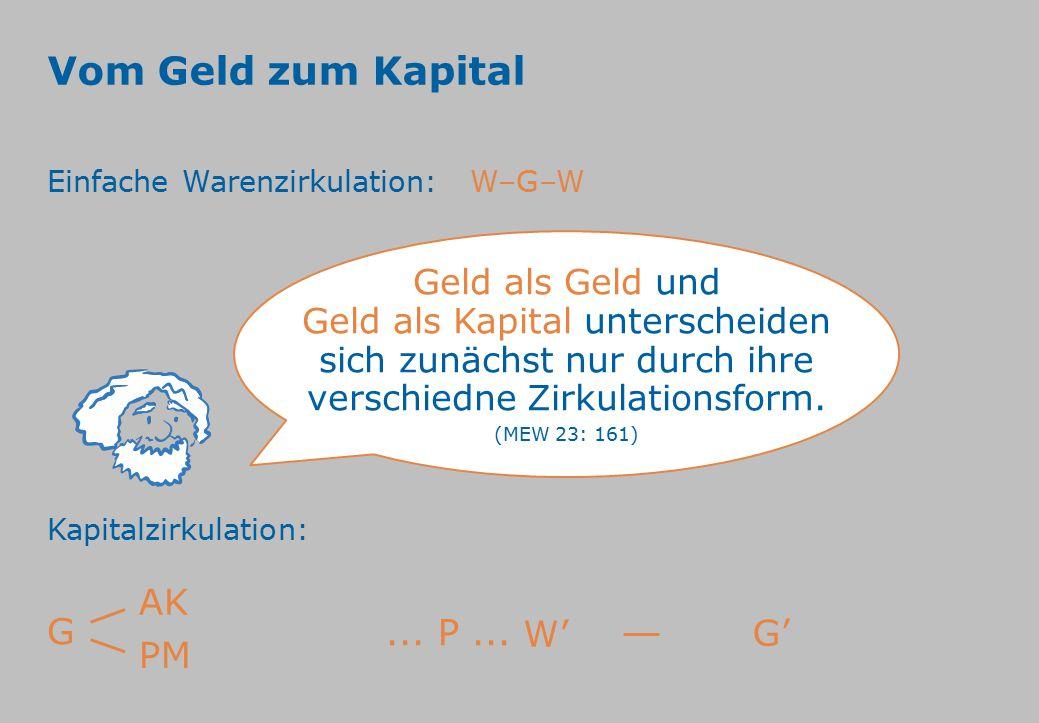 Vom Geld zum Kapital Einfache Warenzirkulation: Kapitalzirkulation:... P... G PM AK G' Geld als Geld und Geld als Kapital unterscheiden sich zunächst