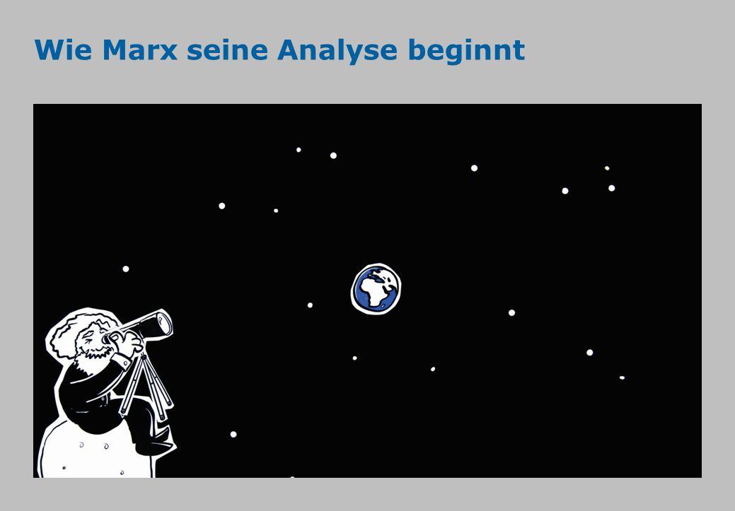 Wie Marx seine Analyse beginnt