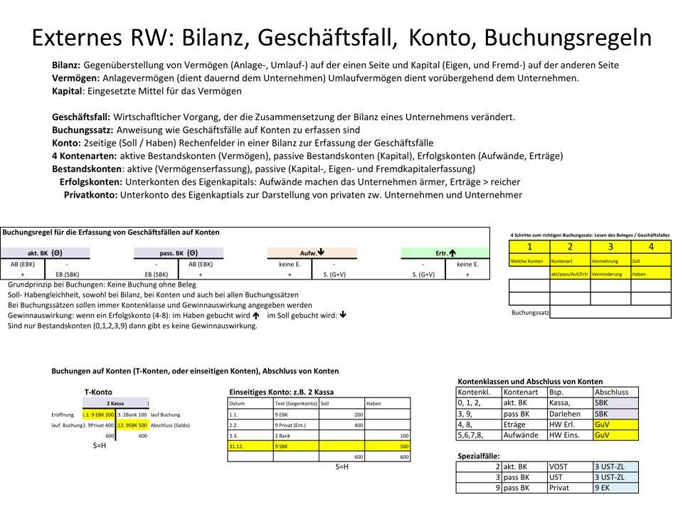 Externes RW: Bilanz, Geschäftsfall, Konto, Buchungsregeln