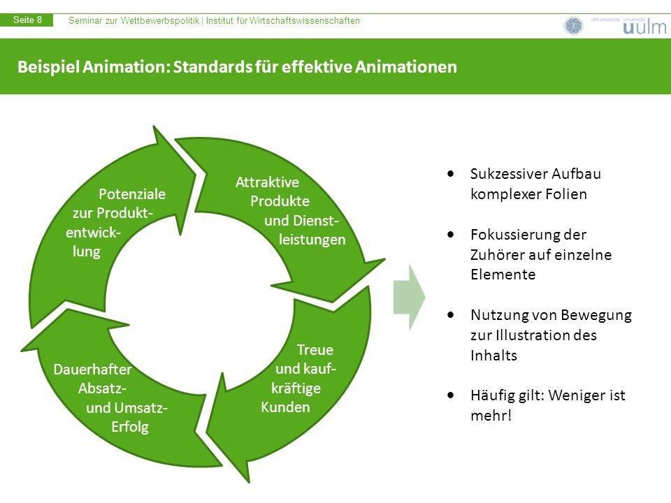Seminar zur Wettbewerbspolitik | Institut für Wirtschaftswissenschaften Seite 8 Beispiel Animation: Standards für effektive Animationen Attraktive Pro