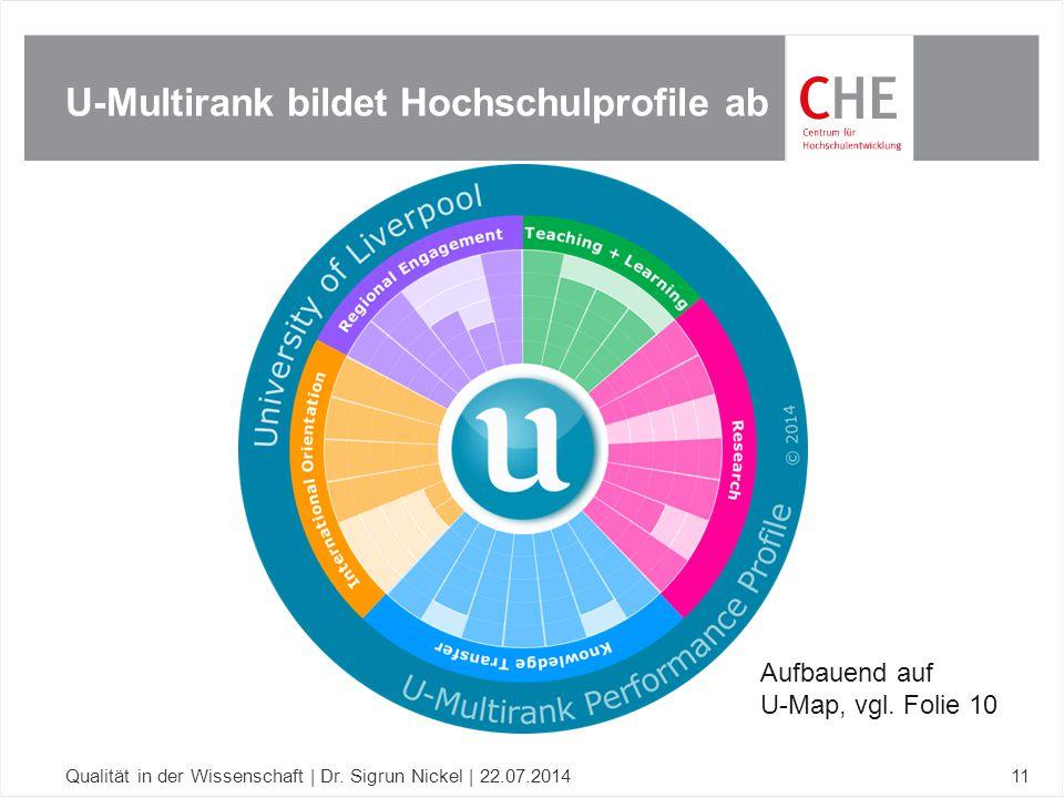 U-Multirank bildet Hochschulprofile ab Qualität in der Wissenschaft | Dr. Sigrun Nickel | 22.07.201411 Aufbauend auf U-Map, vgl. Folie 10