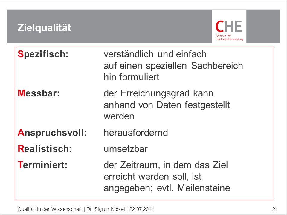 Zielqualität Qualität in der Wissenschaft | Dr. Sigrun Nickel | 22.07.201421 Spezifisch:verständlich und einfach auf einen speziellen Sachbereich hin