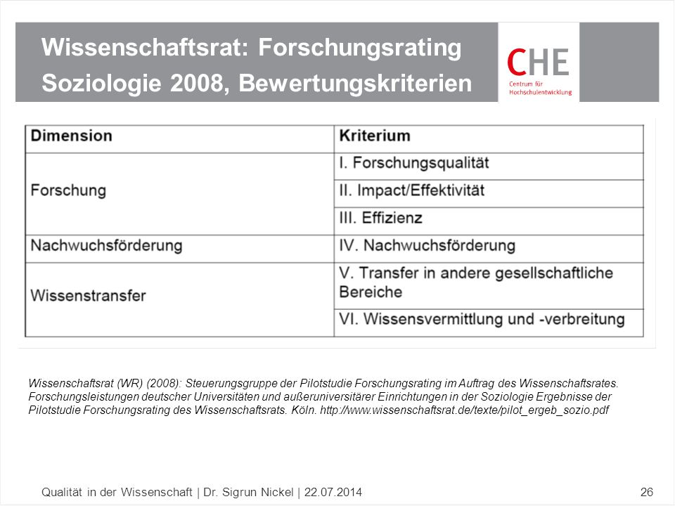 Wissenschaftsrat: Forschungsrating Soziologie 2008, Bewertungskriterien Qualität in der Wissenschaft | Dr. Sigrun Nickel | 22.07.201426 Wissenschaftsr