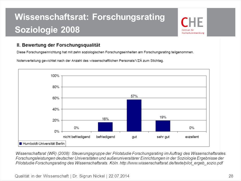 Wissenschaftsrat: Forschungsrating Soziologie 2008 Qualität in der Wissenschaft | Dr. Sigrun Nickel | 22.07.201428 Wissenschaftsrat (WR) (2008): Steue