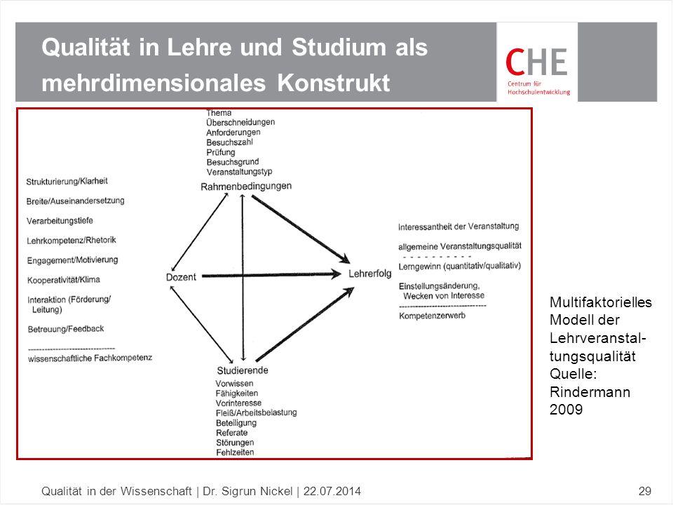 Qualität in Lehre und Studium als mehrdimensionales Konstrukt Qualität in der Wissenschaft | Dr. Sigrun Nickel | 22.07.201429 Multifaktorielles Modell