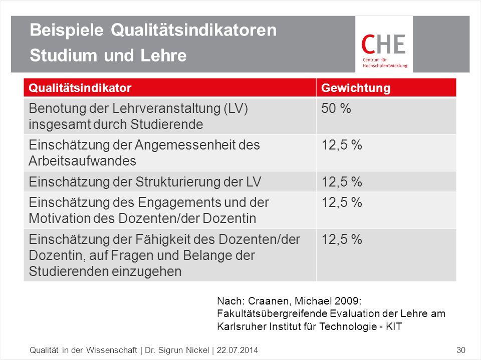 Beispiele Qualitätsindikatoren Studium und Lehre Qualität in der Wissenschaft | Dr. Sigrun Nickel | 22.07.201430 QualitätsindikatorGewichtung Benotung
