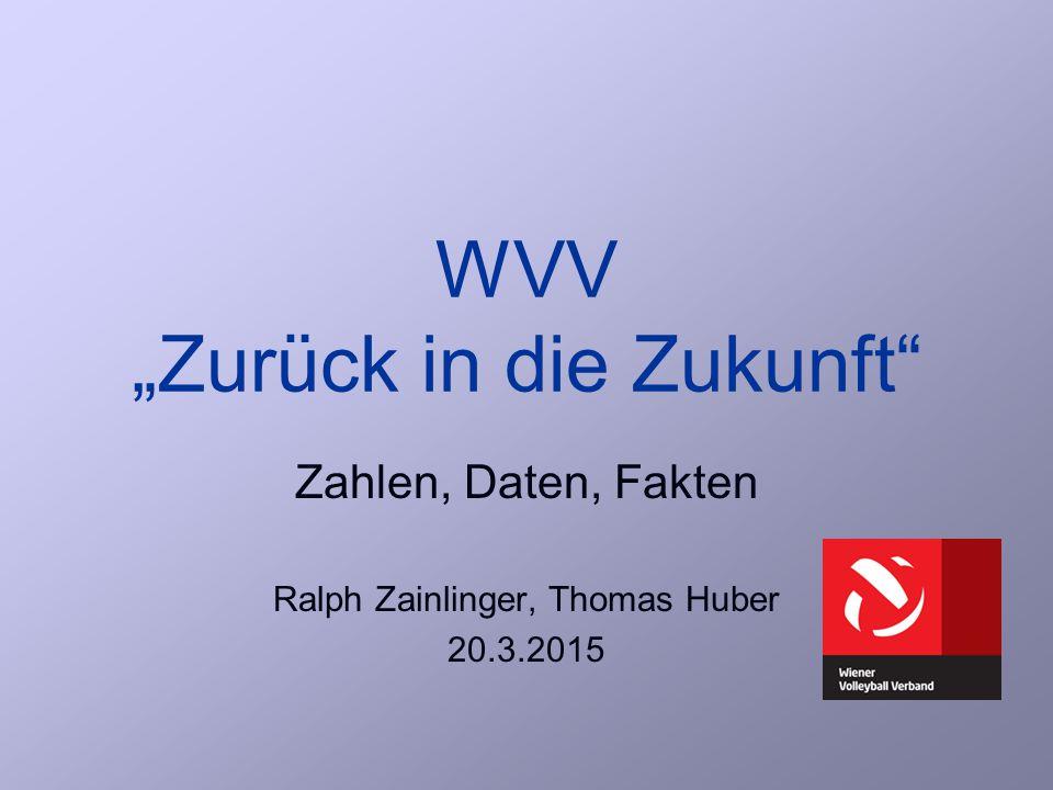 """WVV """"Zurück in die Zukunft"""" Zahlen, Daten, Fakten Ralph Zainlinger, Thomas Huber 20.3.2015"""