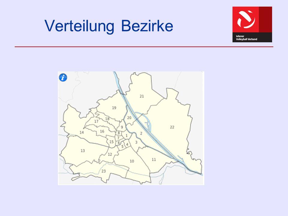 Verteilung Bezirke