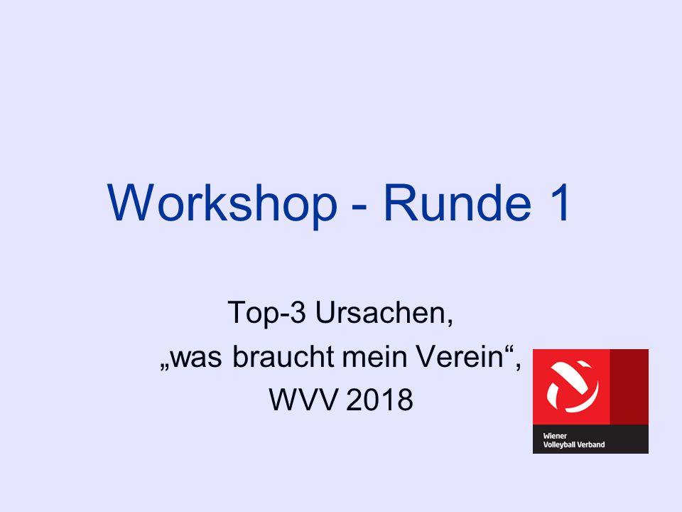 """Workshop - Runde 1 Top-3 Ursachen, """"was braucht mein Verein , WVV 2018"""