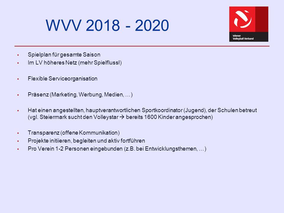 WVV 2018 - 2020  Spielplan für gesamte Saison  Im LV höheres Netz (mehr Spielfluss!)  Flexible Serviceorganisation  Präsenz (Marketing, Werbung, Medien, …)  Hat einen angestellten, hauptverantwortlichen Sportkoordinator (Jugend), der Schulen betreut (vgl.