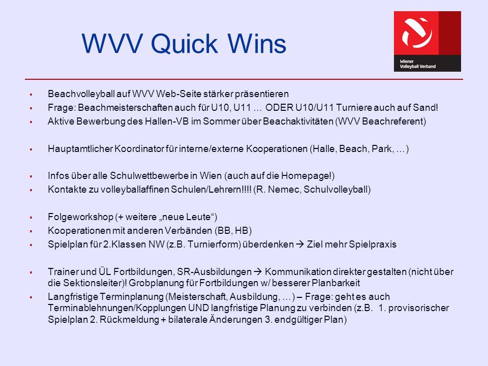 WVV Quick Wins  Beachvolleyball auf WVV Web-Seite stärker präsentieren  Frage: Beachmeisterschaften auch für U10, U11 … ODER U10/U11 Turniere auch auf Sand.