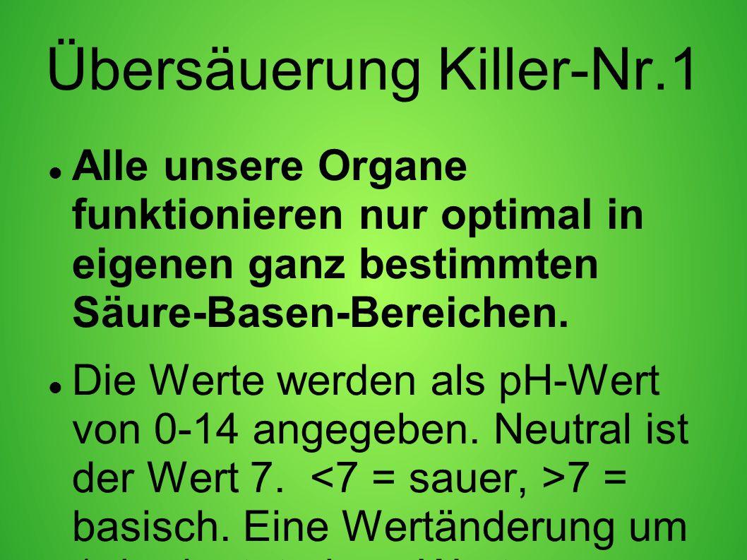 Übersäuerung Killer-Nr.1 Alle unsere Organe funktionieren nur optimal in eigenen ganz bestimmten Säure-Basen-Bereichen. Die Werte werden als pH-Wert v