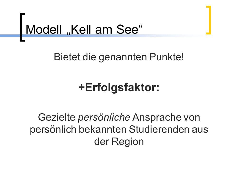 """Modell """"Kell am See Bietet die genannten Punkte."""