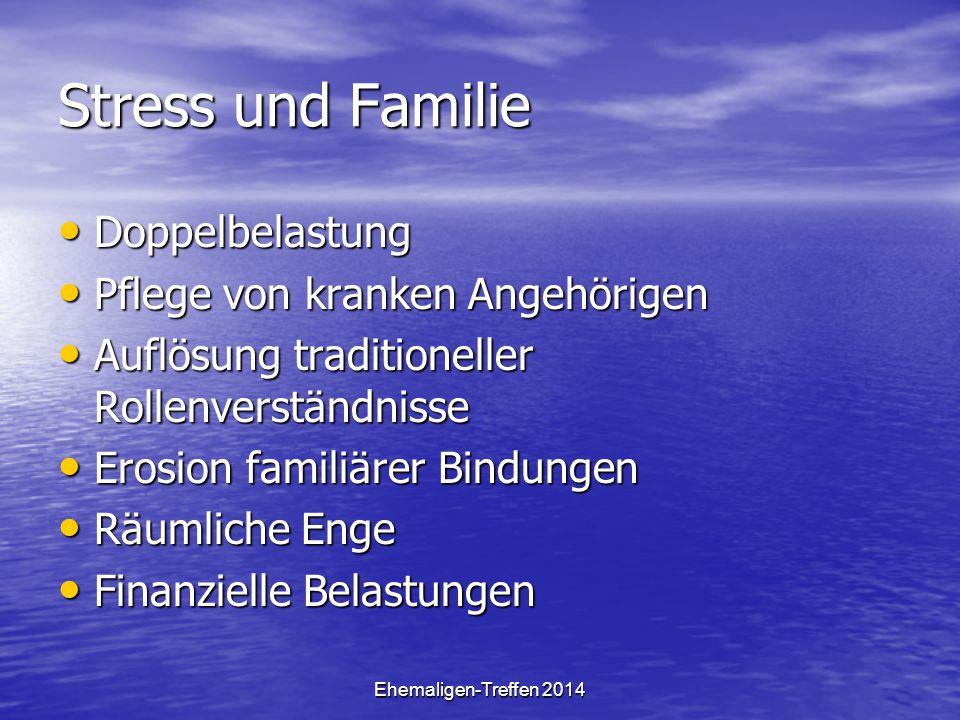 Ehemaligen-Treffen 2014 Stress und Familie Doppelbelastung Doppelbelastung Pflege von kranken Angehörigen Pflege von kranken Angehörigen Auflösung tra