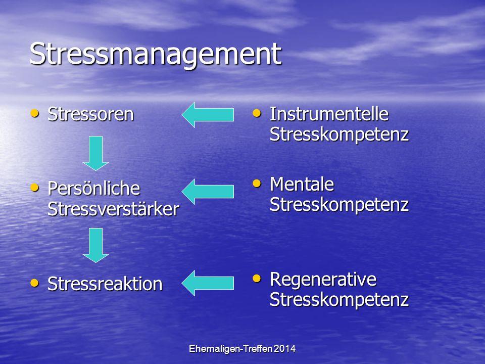 Ehemaligen-Treffen 2014 Stressmanagement Stressoren Stressoren Persönliche Stressverstärker Persönliche Stressverstärker Stressreaktion Stressreaktion