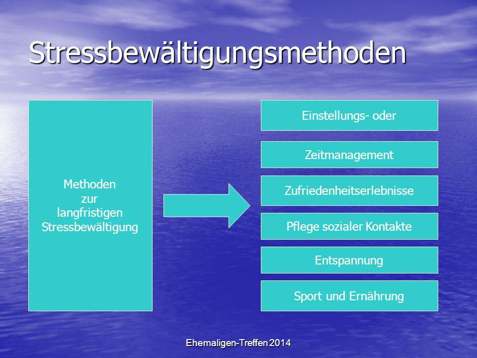 Ehemaligen-Treffen 2014 Stressbewältigungsmethoden Methoden zur langfristigen Stressbewältigung Einstellungs- oder Zeitmanagement Zufriedenheitserlebn