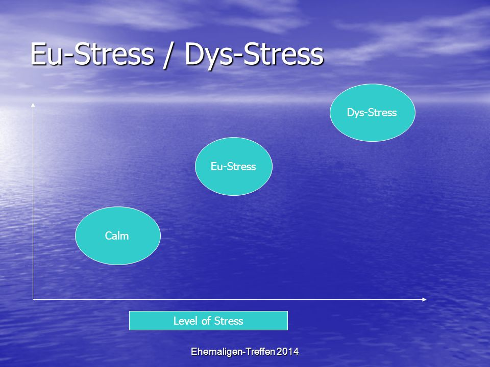 Ehemaligen-Treffen 2014 Eu-Stress / Dys-Stress Level of Stress Calm Eu-Stress Dys-Stress