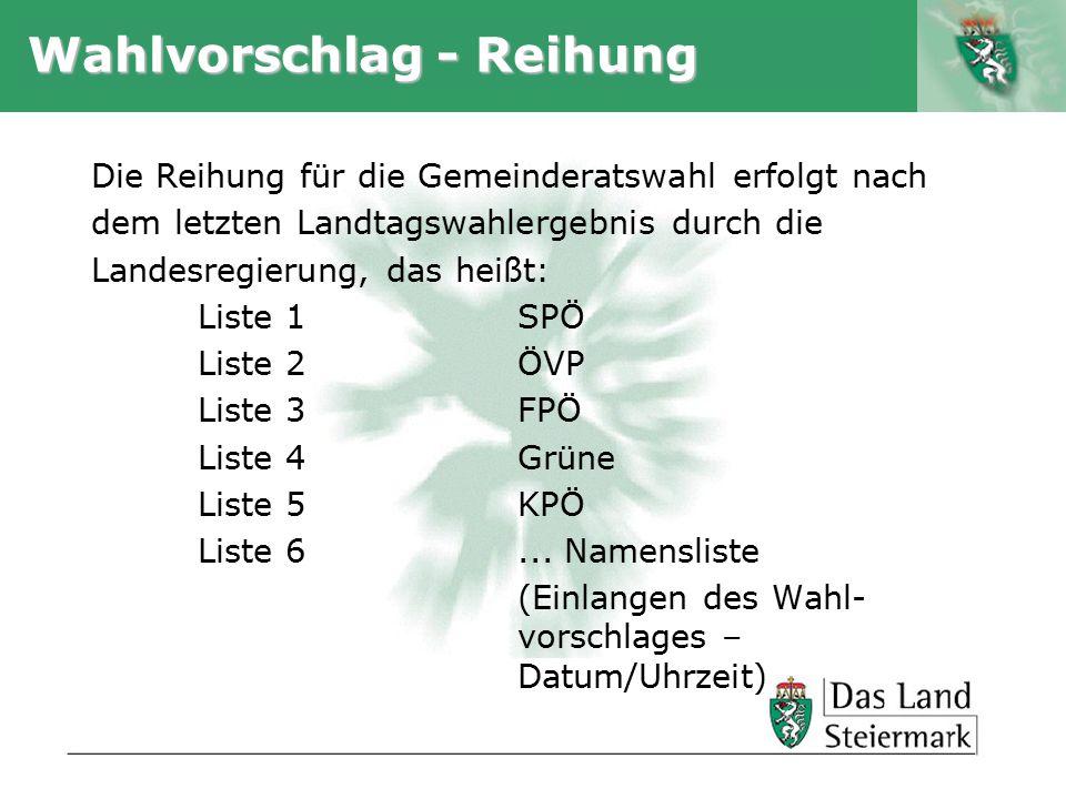 Autor Wahlvorschlag - Reihung Die Reihung für die Gemeinderatswahl erfolgt nach dem letzten Landtagswahlergebnis durch die Landesregierung, das heißt: Liste 1 SPÖ Liste 2ÖVP Liste 3FPÖ Liste 4 Grüne Liste 5KPÖ Liste 6...