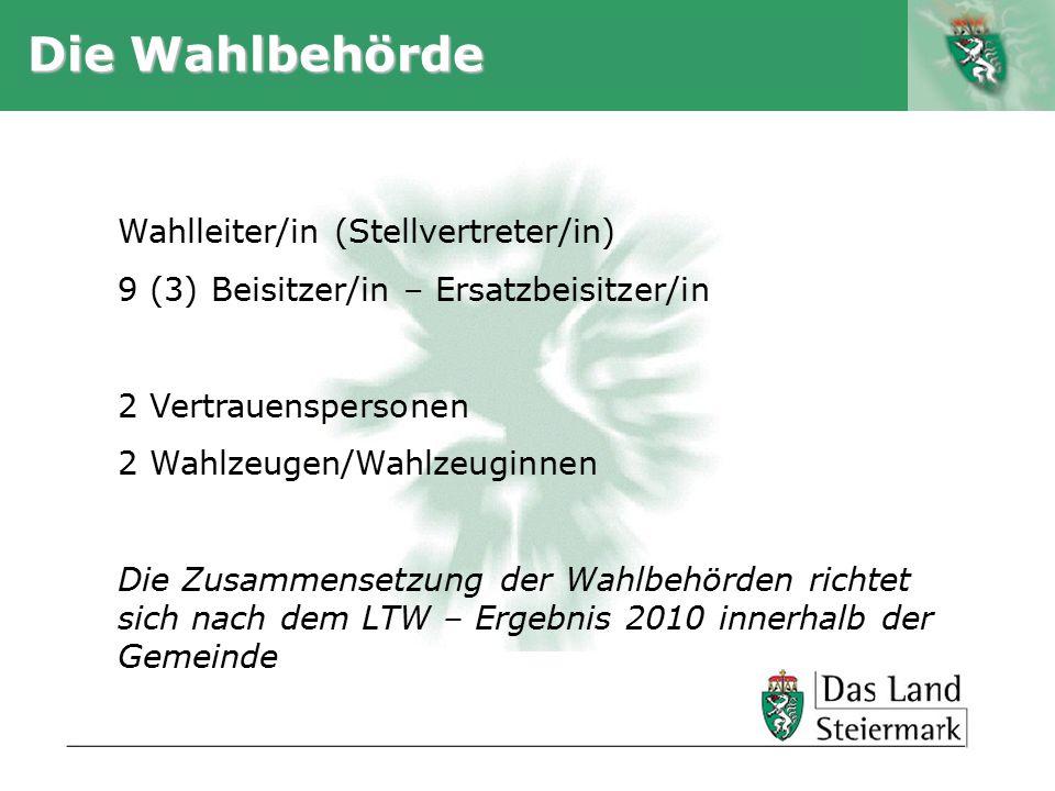 Autor Wahlkarte – Antragstellung Ab dem Tag der Wahlausschreibung Bis spätestens 18.