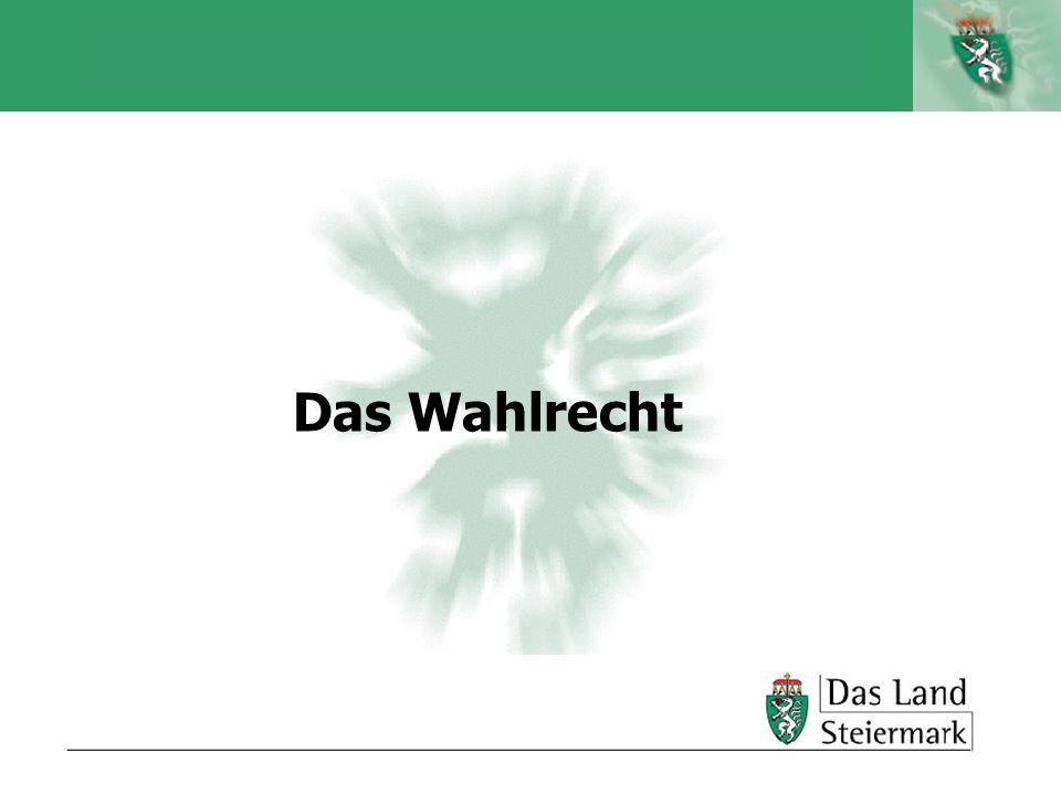 Autor Aktives Wahlrecht 16.Lebensjahr am Wahltag (22.