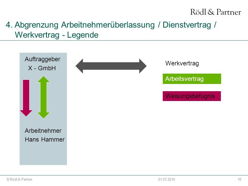 10© Rödl & Partner01.07.2014 4. Abgrenzung Arbeitnehmerüberlassung / Dienstvertrag / Werkvertrag - Legende Auftraggeber X - GmbH Arbeitnehmer Hans Ham