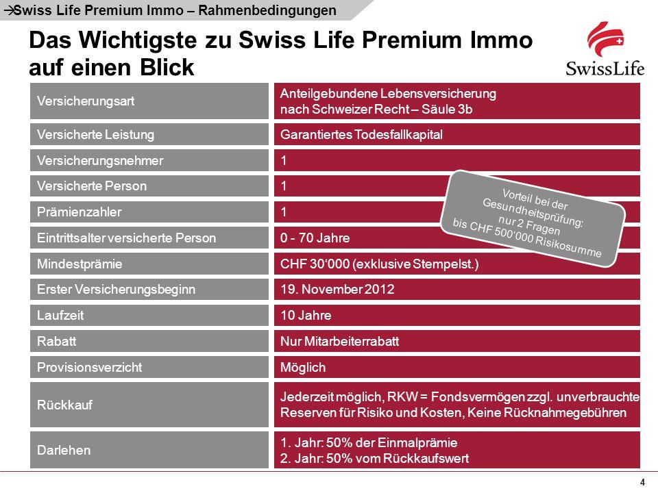 4 Das Wichtigste zu Swiss Life Premium Immo auf einen Blick Versicherungsnehmer1 Versicherte Person1 Prämienzahler1 Eintrittsalter versicherte Person0