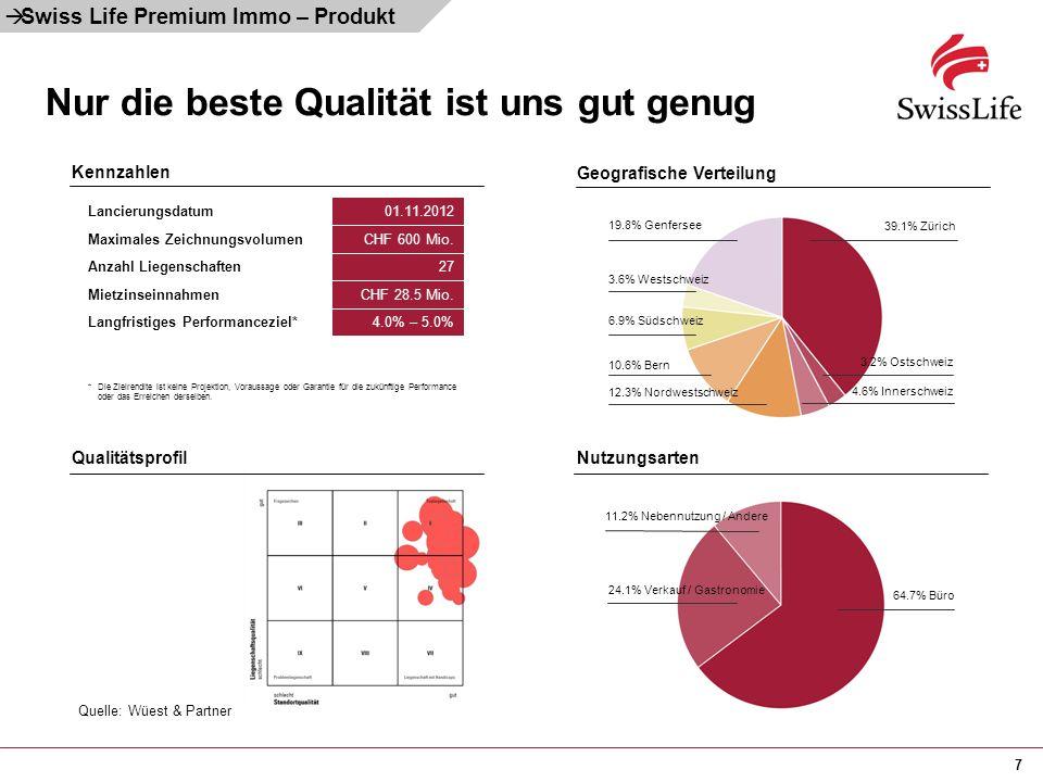 7 Nur die beste Qualität ist uns gut genug  Swiss Life Premium Immo – Produkt *Die Zielrendite ist keine Projektion, Voraussage oder Garantie für die