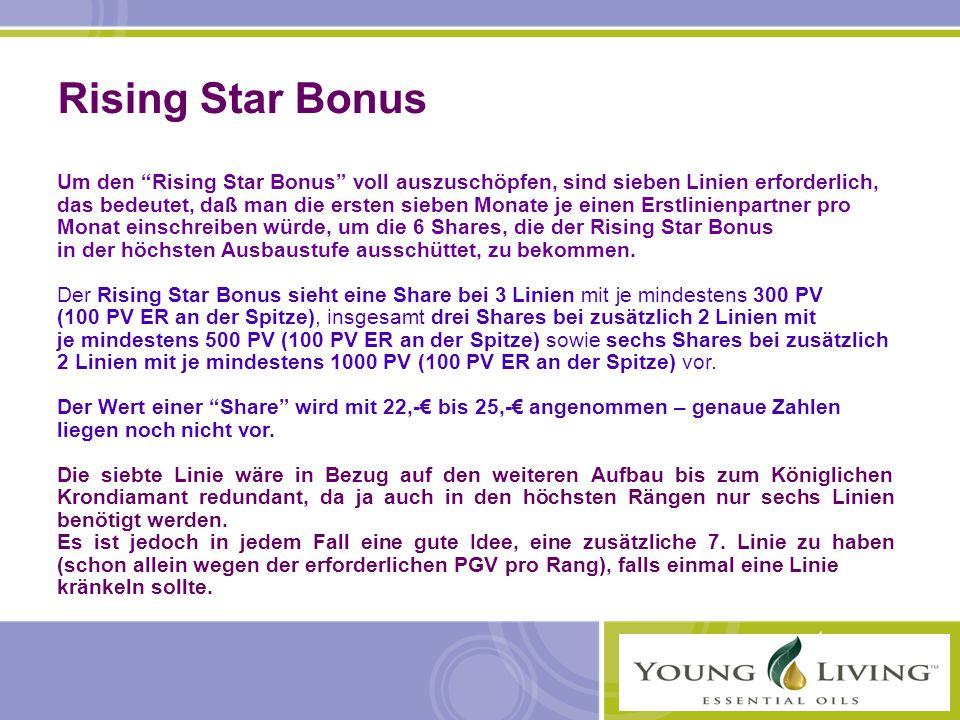 """Rising Star Bonus Um den """"Rising Star Bonus"""" voll auszuschöpfen, sind sieben Linien erforderlich, das bedeutet, daß man die ersten sieben Monate je ei"""