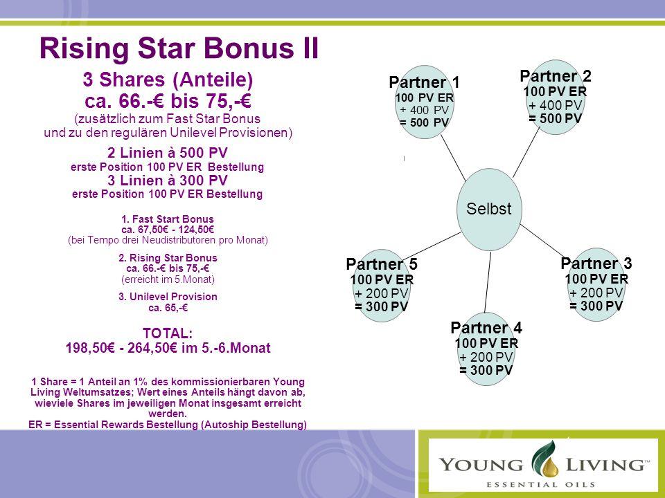Rising Star Bonus II 3 Shares (Anteile) ca. 66.-€ bis 75,-€ (zusätzlich zum Fast Star Bonus und zu den regulären Unilevel Provisionen) 2 Linien à 500