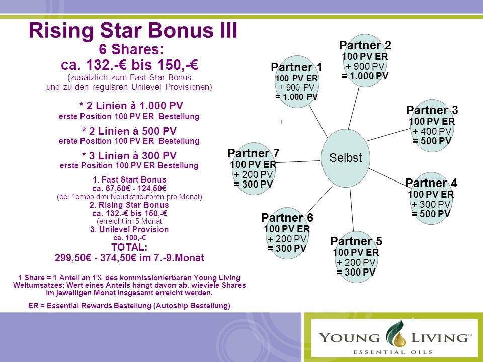 Rising Star Bonus III 6 Shares: ca. 132.-€ bis 150,-€ (zusätzlich zum Fast Star Bonus und zu den regulären Unilevel Provisionen) * 2 Linien à 1.000 PV