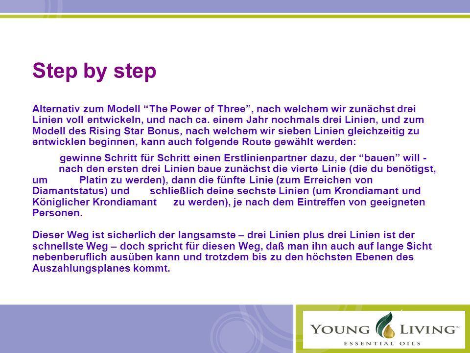 """Step by step Alternativ zum Modell """"The Power of Three"""", nach welchem wir zunächst drei Linien voll entwickeln, und nach ca. einem Jahr nochmals drei"""