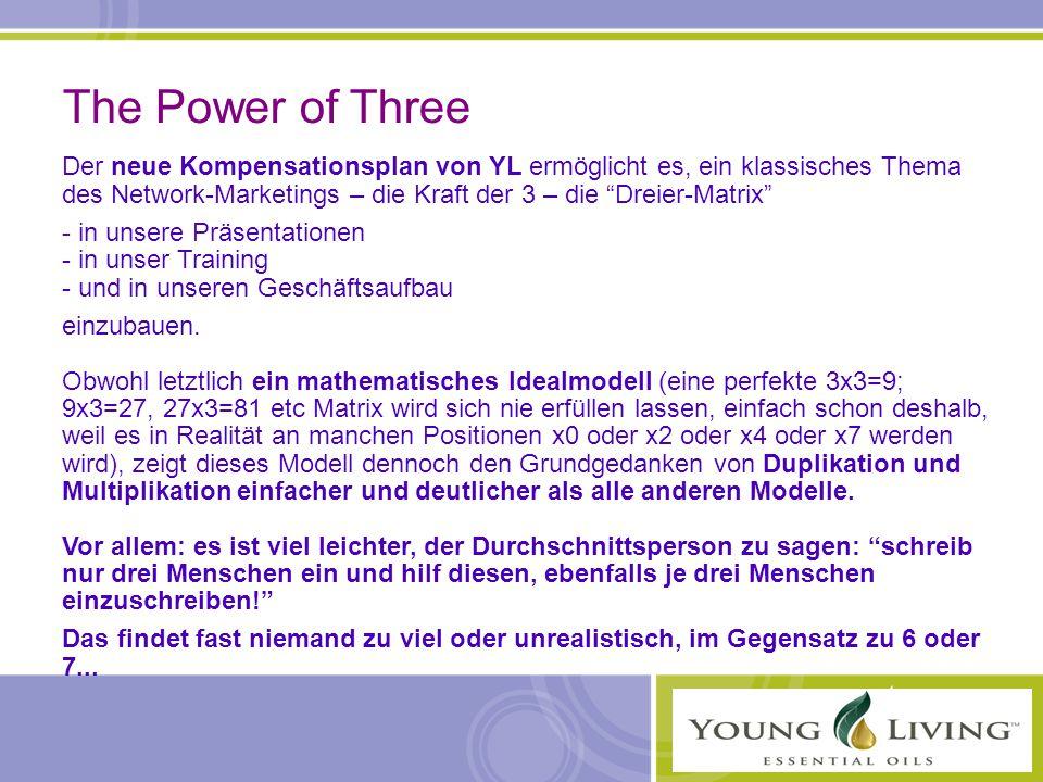 """The Power of Three Der neue Kompensationsplan von YL ermöglicht es, ein klassisches Thema des Network-Marketings – die Kraft der 3 – die """"Dreier-Matri"""