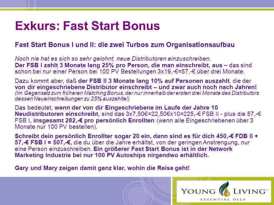 Exkurs: Fast Start Bonus Fast Start Bonus I und II: die zwei Turbos zum Organisationsaufbau Noch nie hat es sich so sehr gelohnt, neue Distributoren e