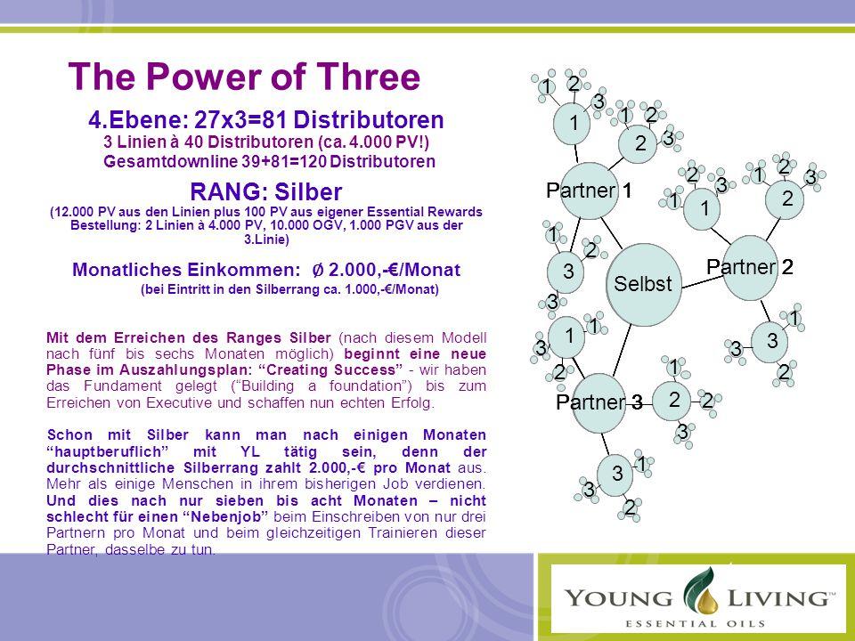 The Power of Three 4.Ebene: 27x3=81 Distributoren 3 Linien à 40 Distributoren (ca. 4.000 PV!) Gesamtdownline 39+81=120 Distributoren RANG: Silber (12.