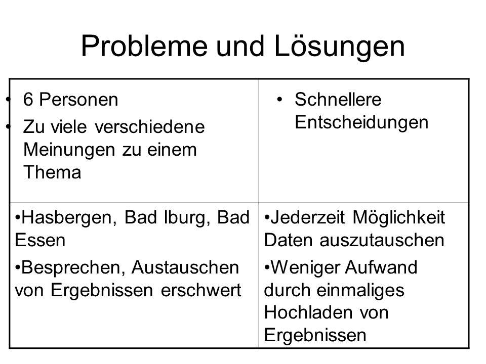 Probleme und Lösungen 6 Personen Zu viele verschiedene Meinungen zu einem Thema Schnellere Entscheidungen Hasbergen, Bad Iburg, Bad Essen Besprechen,