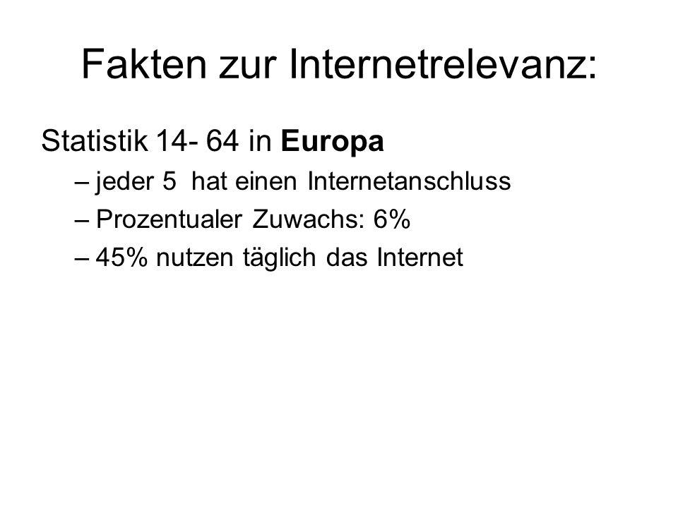 Fakten zur Internetrelevanz: Statistik 14- 64 in Europa –jeder 5 hat einen Internetanschluss –Prozentualer Zuwachs: 6% –45% nutzen täglich das Interne